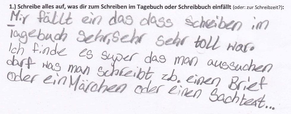 Beate Leßmann Schreiben